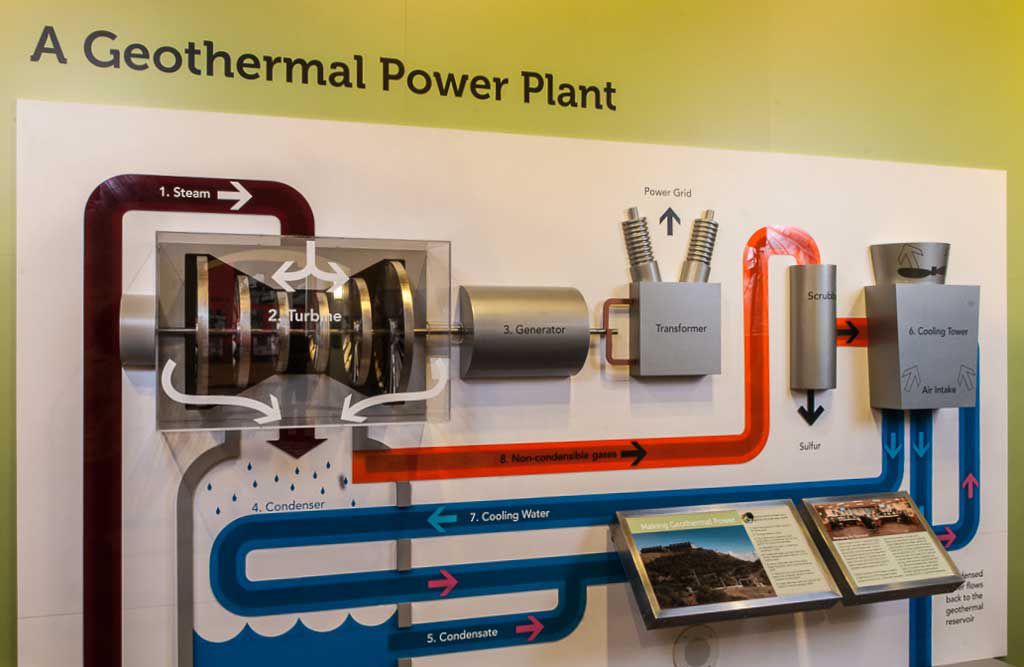 Inside A Geothermal Power Plant